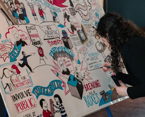 Graphic Recording Symposium Relevant Museum