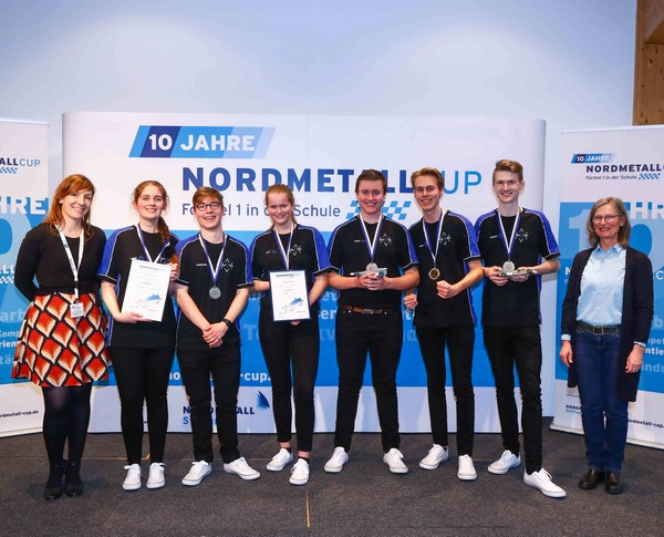 NORDMETALL Cup Schleswig-Holstein 2020, Vizemeister Roadstars